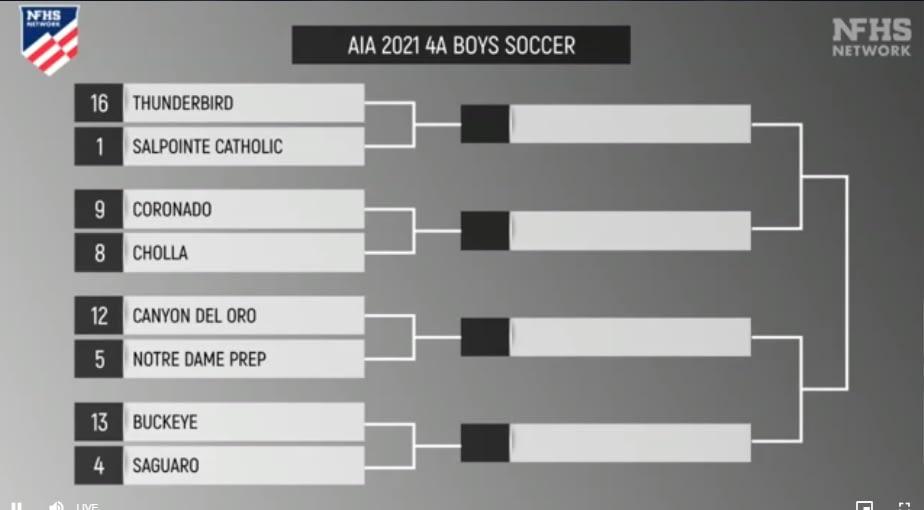 Playoffs4Aboyssoccer1