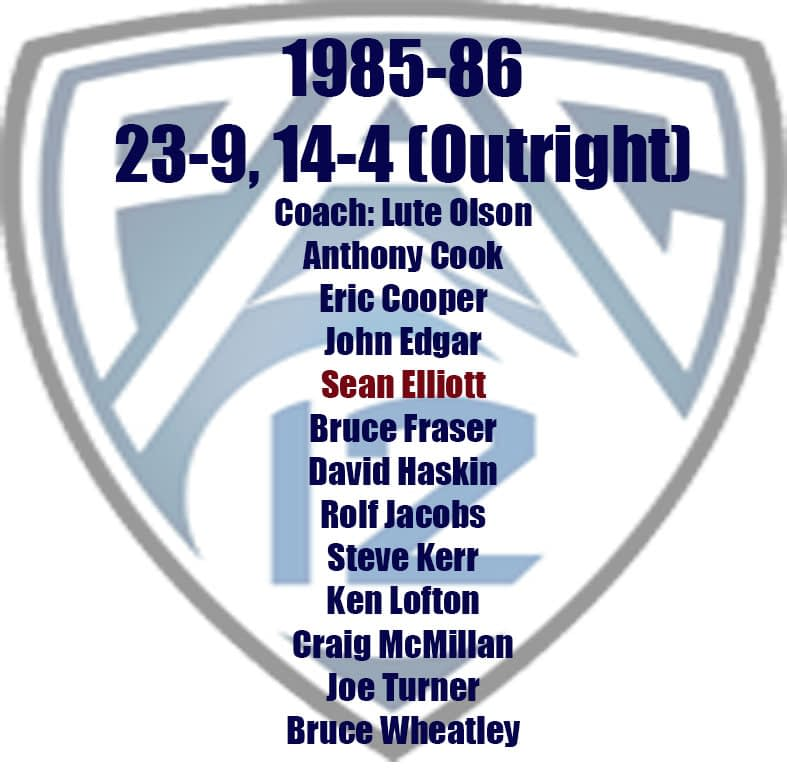 Pac-12 Champs 1985-86